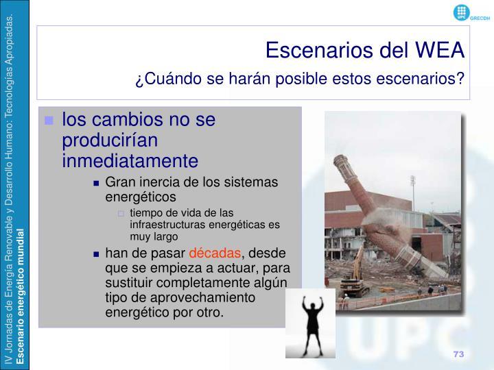 Escenarios del WEA