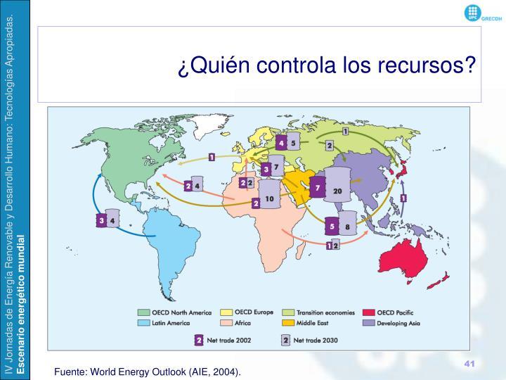 ¿Quién controla los recursos?