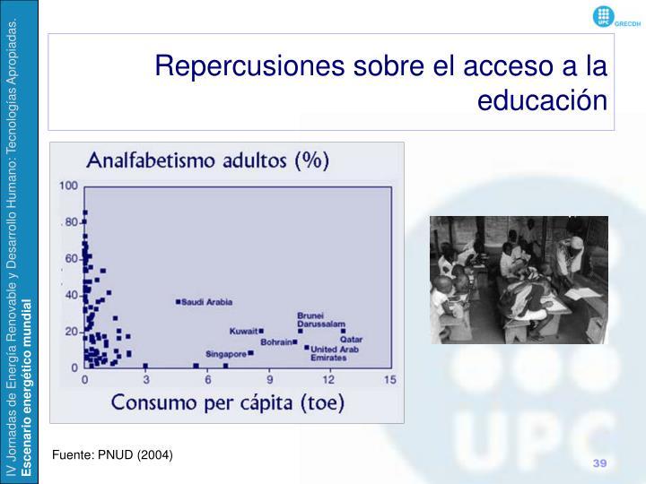 Repercusiones sobre el acceso a la educación