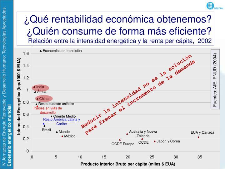 ¿Qué rentabilidad económica obtenemos?