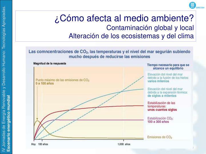 ¿Cómo afecta al medio ambiente?