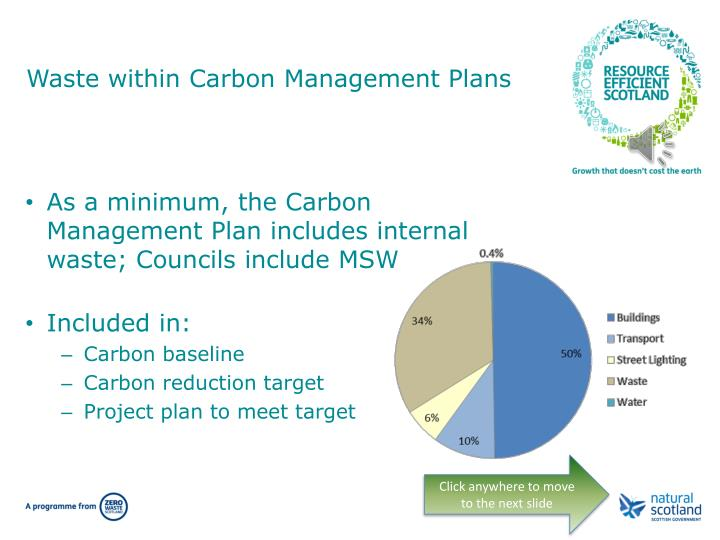 Waste within Carbon Management Plans