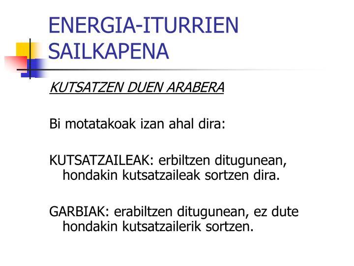 ENERGIA-ITURRIEN SAILKAPENA