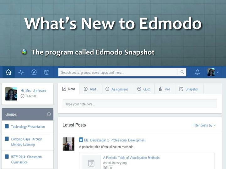 What's New to Edmodo