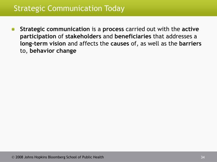 Strategic Communication Today