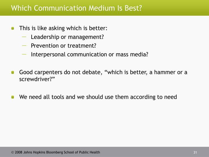 Which Communication Medium Is Best?