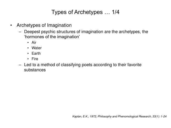 Types of Archetypes … 1/4