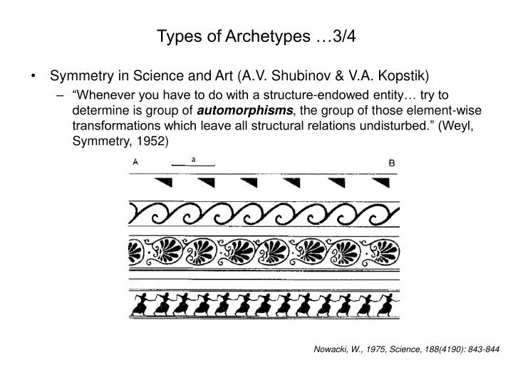 Types of Archetypes …3/4