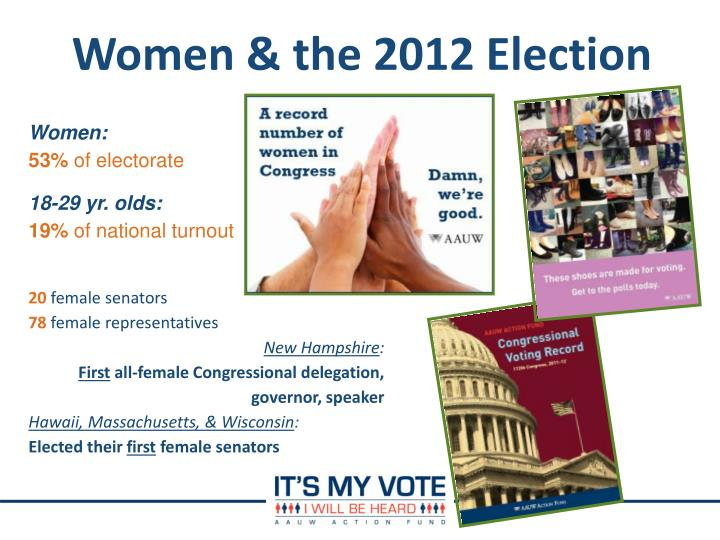Women & the 2012 Election
