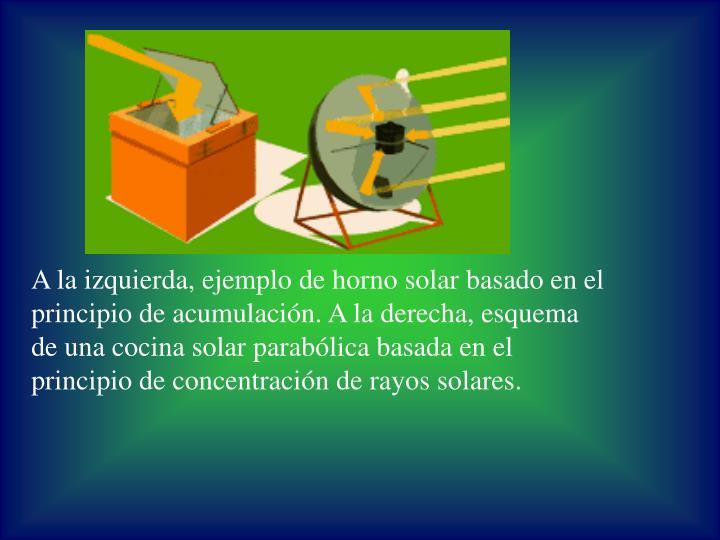 A la izquierda, ejemplo de horno solar basado en el principio de acumulación. A la derecha, esquema de una cocina solar parabólica basada en el principio de concentración de rayos solares.