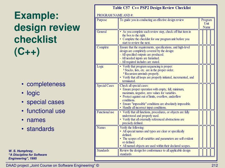 Example: design review