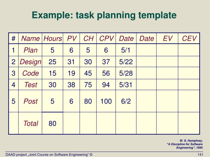 Example: task planning template