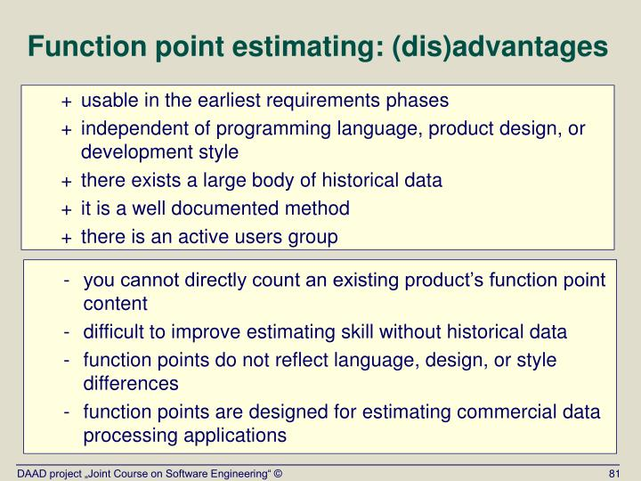 Function point estimating: (dis)advantages