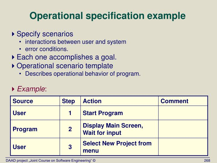 Operational specification example