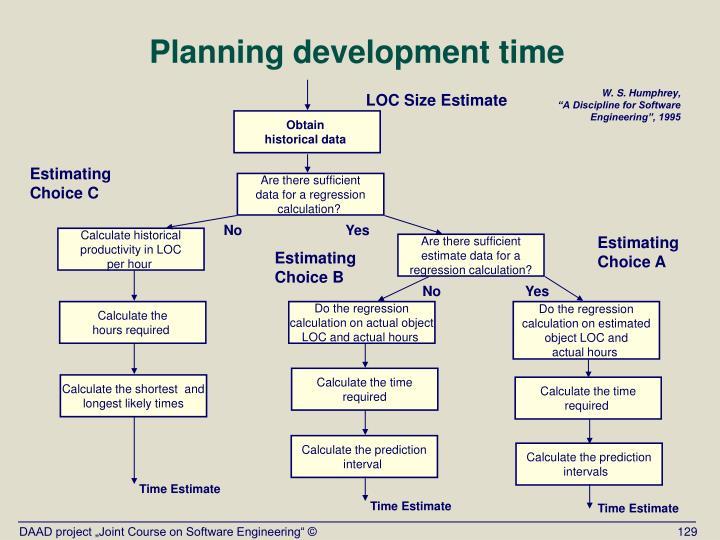 Planning development time