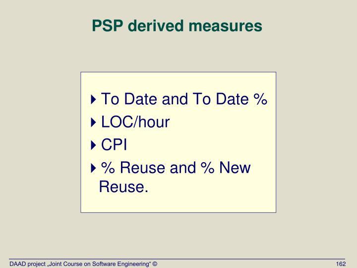 PSP derived measures
