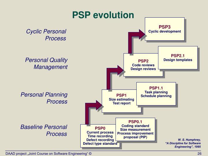PSP evolution