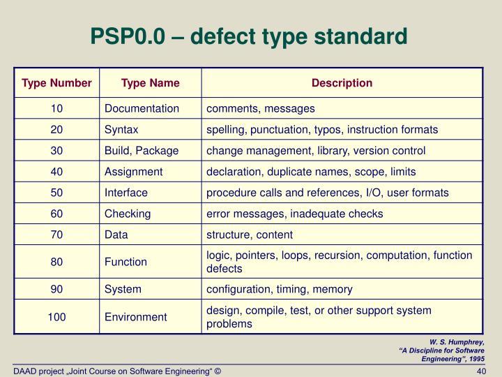 PSP0.0 – d