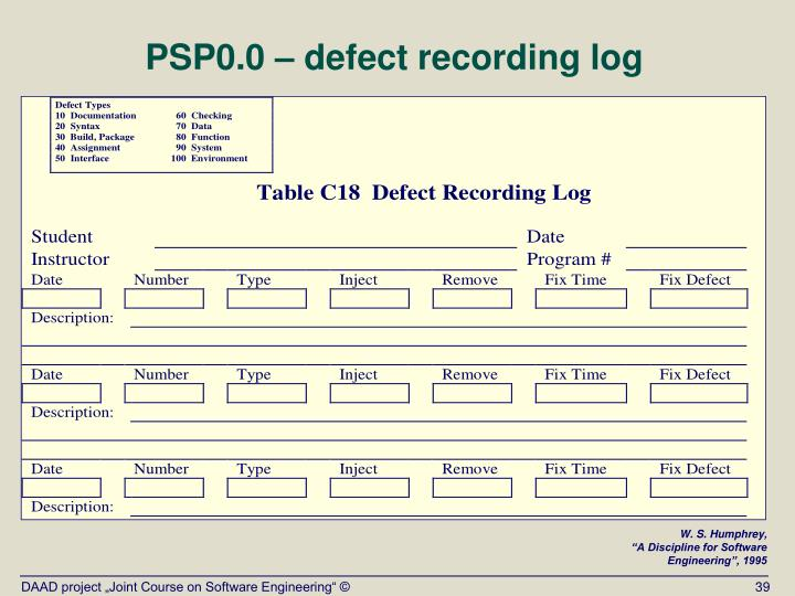 PSP0.0 – defect recording log