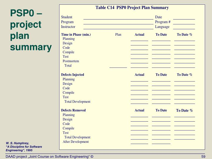 PSP0 – project plan summary