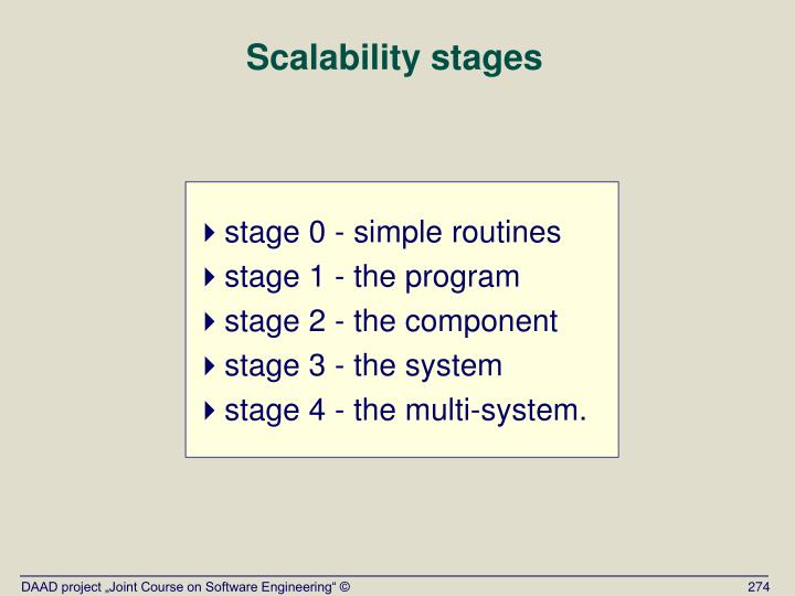 Scalability stages