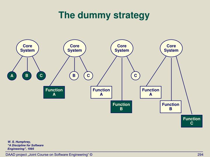 The dummy strategy