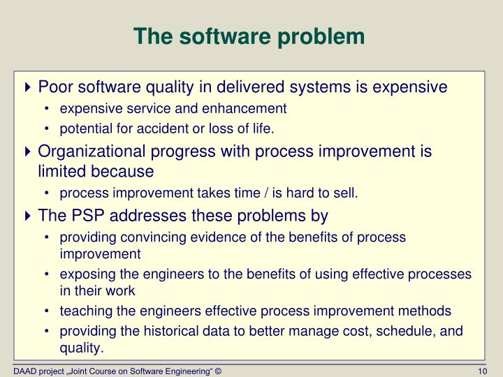 The software problem
