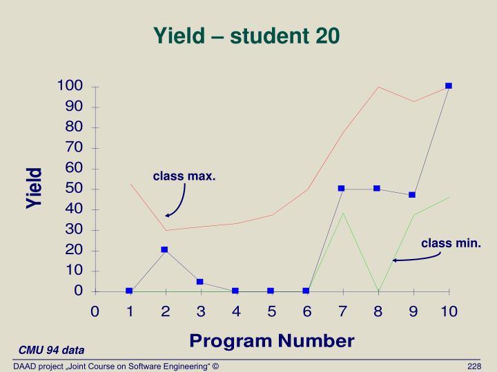 Yield – student 20