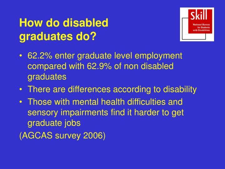 How do disabled graduates do?