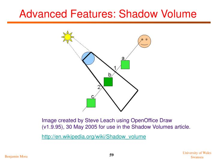 Advanced Features: Shadow Volume