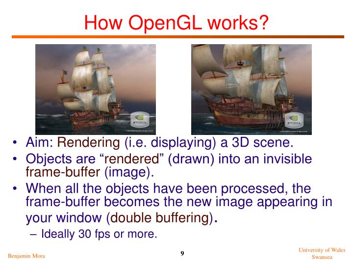 How OpenGL works?