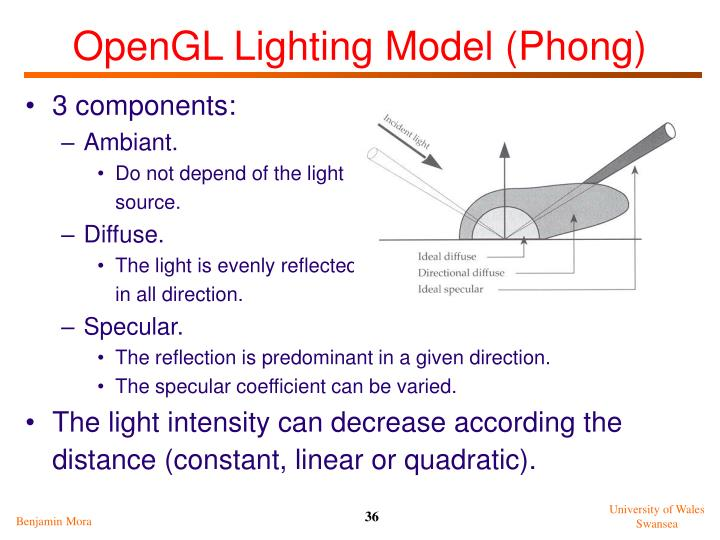 OpenGL Lighting Model (Phong)