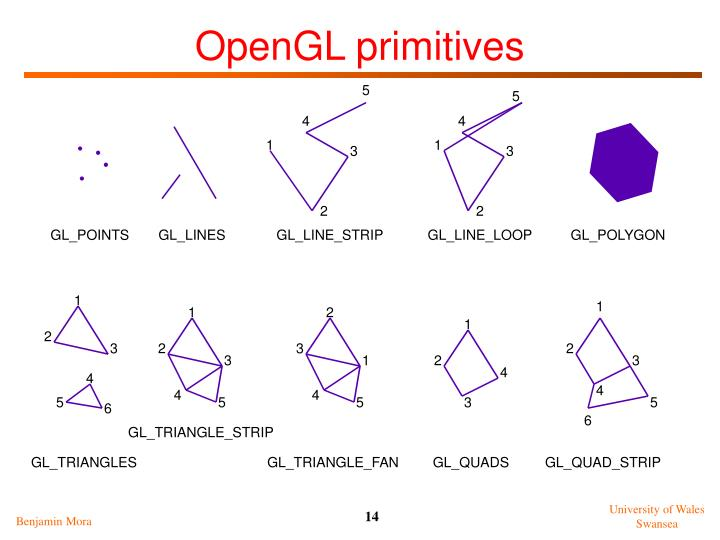 OpenGL primitives