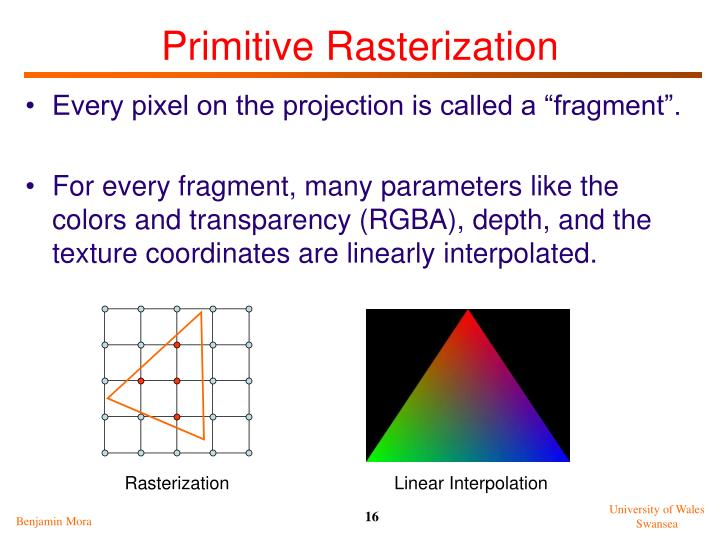 Primitive Rasterization