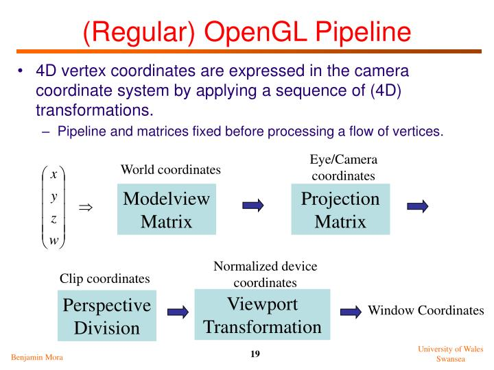 (Regular) OpenGL Pipeline