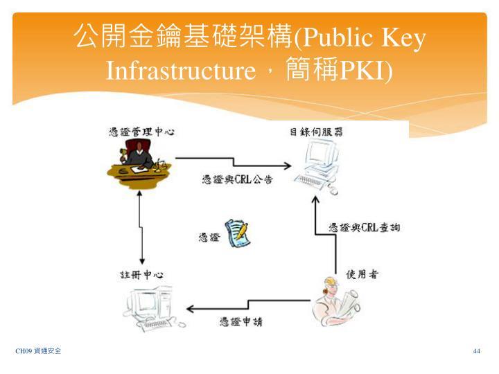 公開金鑰基礎架構