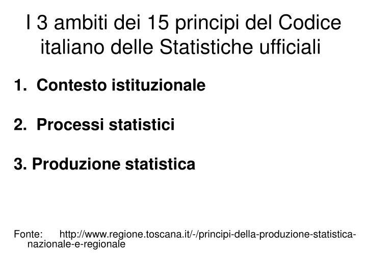 I 3 ambiti dei 15principi delCodice italiano delle Statistiche ufficiali