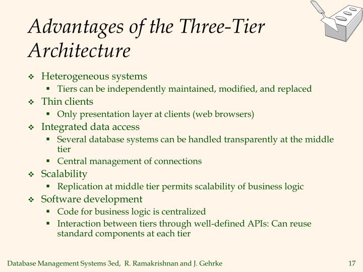 Advantages of the Three-Tier Architecture