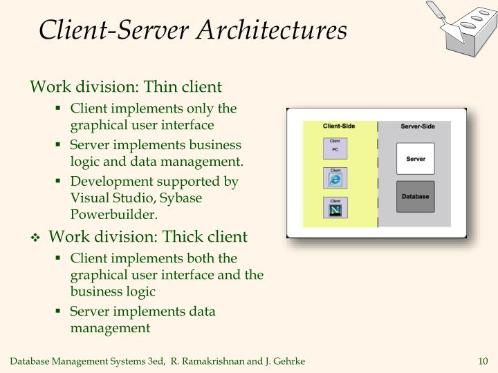 Work division: Thin client