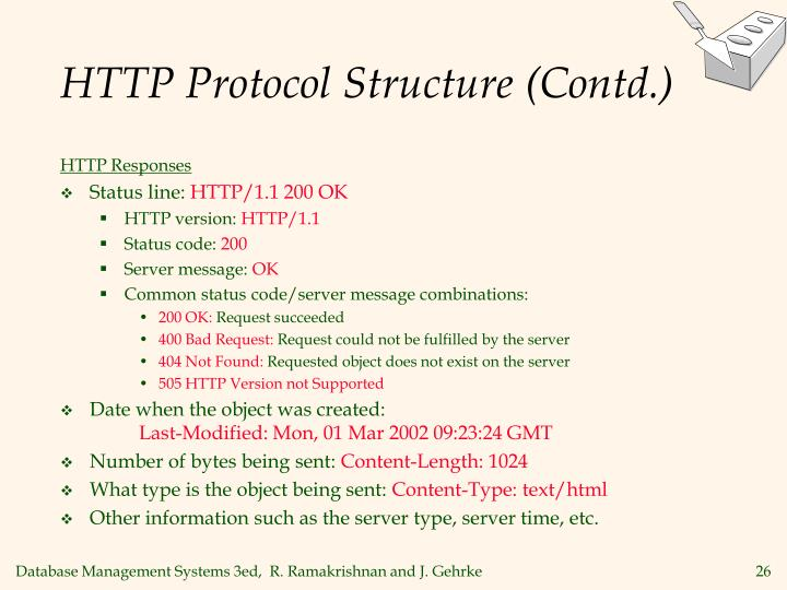 HTTP Protocol Structure (Contd.)