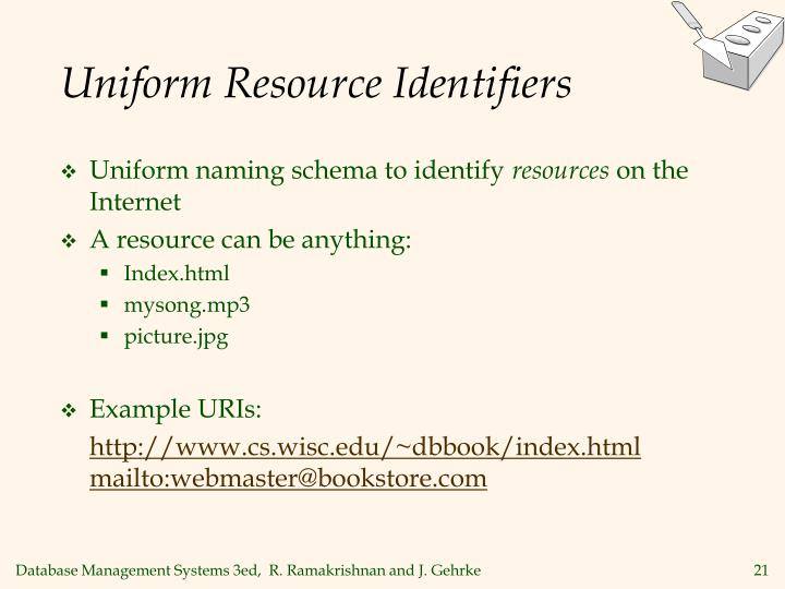 Uniform Resource Identifiers