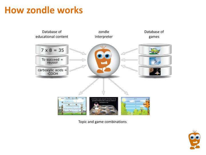 How zondle works