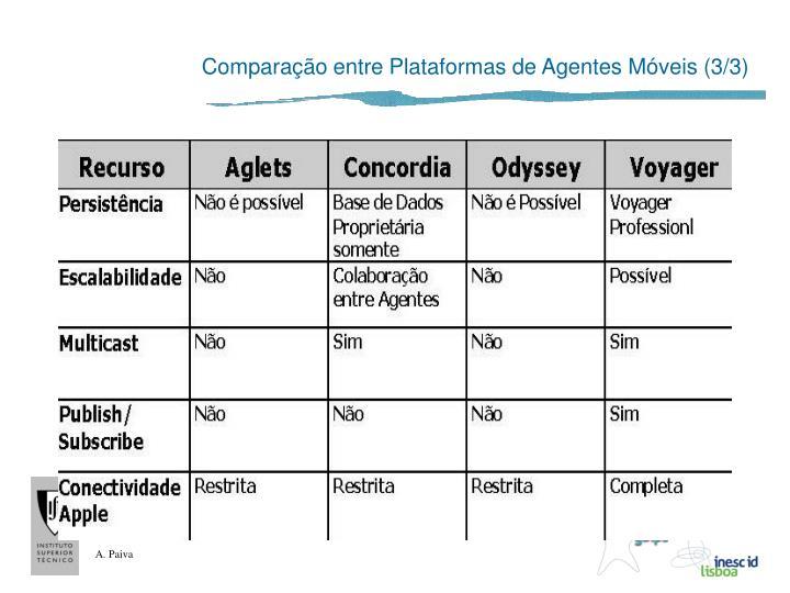 Comparação entre Plataformas de Agentes Móveis (3/3)