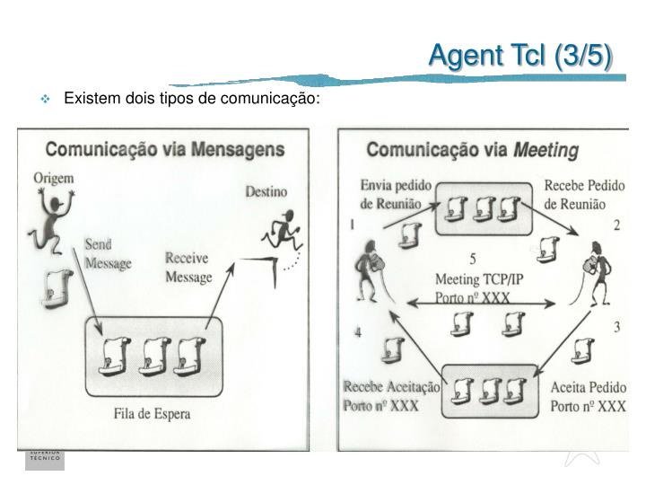 Agent Tcl (3/5)