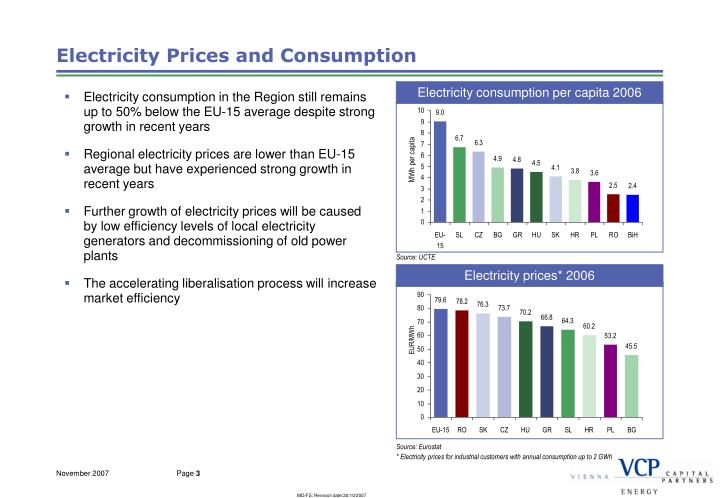 Electricity prices and consumption