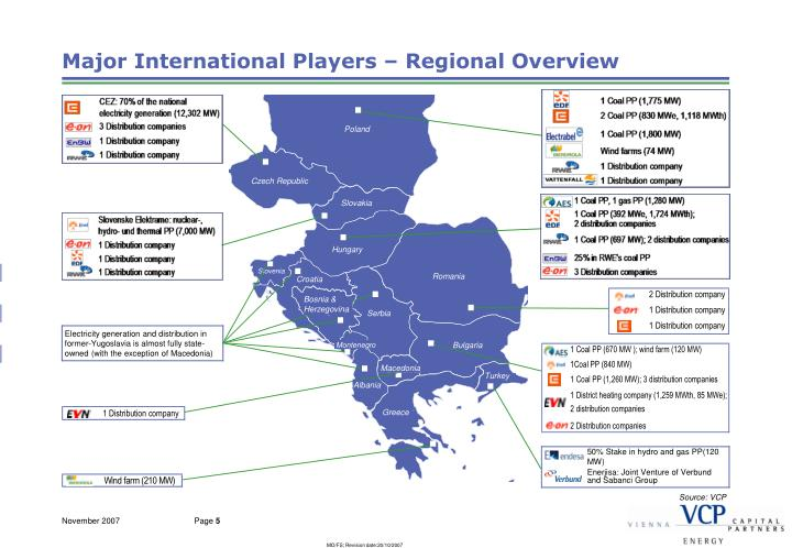Major International Players – Regional Overview