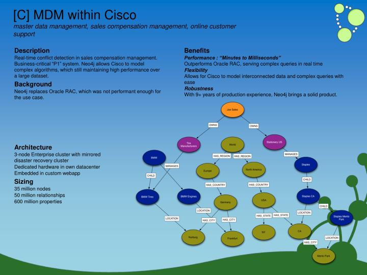 [C] MDM within Cisco