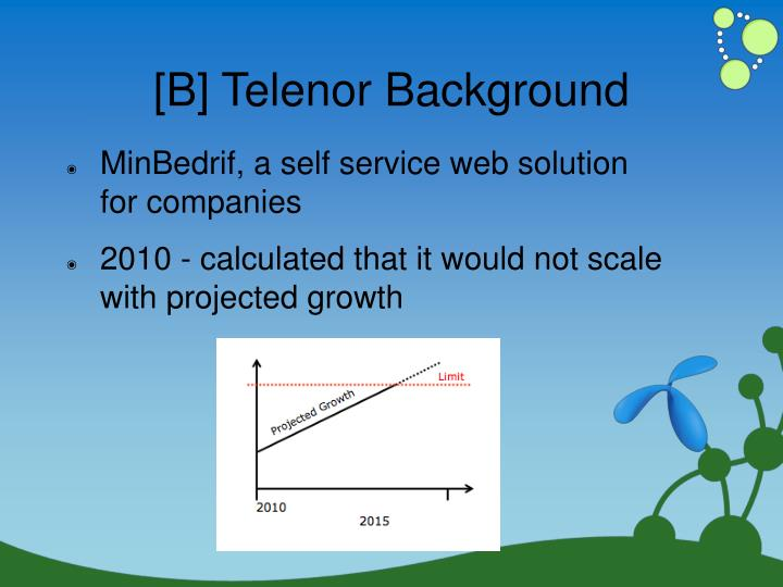 [B] Telenor Background