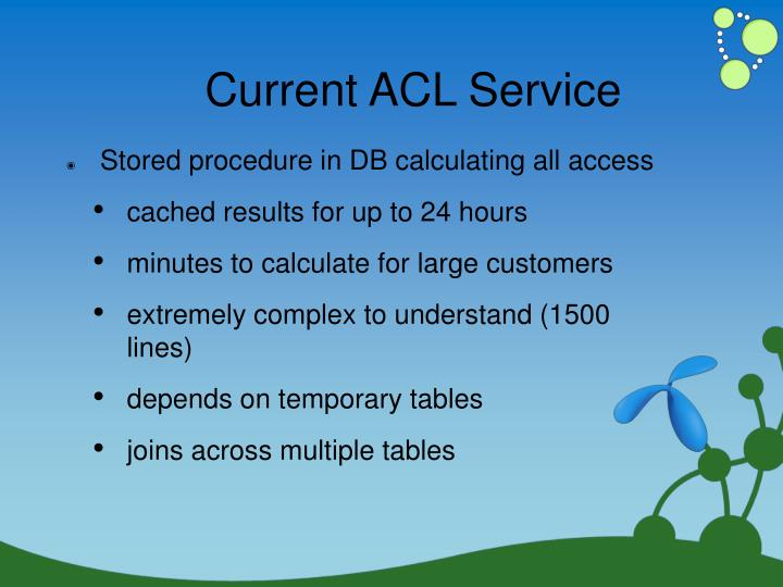 Current ACL Service