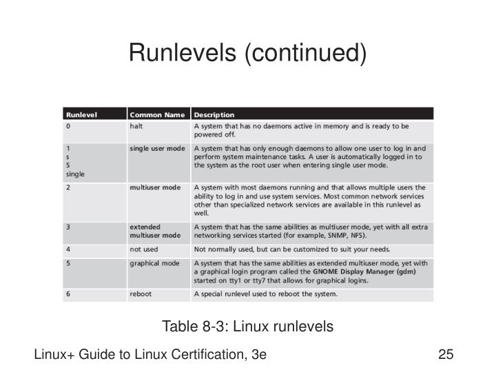 Runlevels (continued)